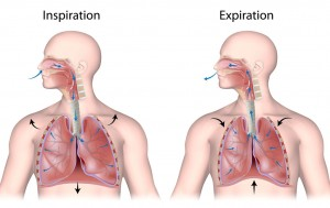 child breathing with asthma